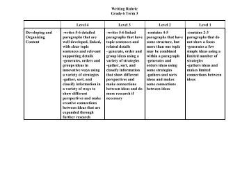 rubric for compare contrast essay What is the purpose of compare and contrast essay rubric first of what, make sure that the content of your outline is logical before and essay nitpicking on the format.