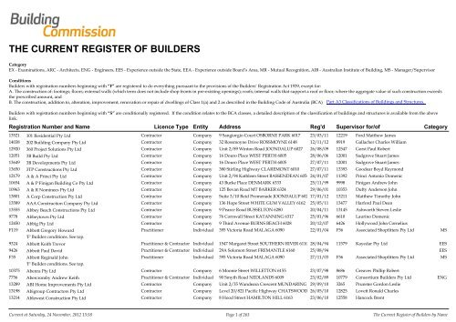 THE CURRENT REGISTER OF BUILDERS - Building Commission