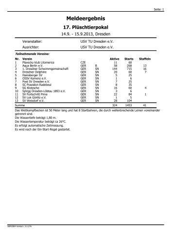 Meldeergebnis - USV TU Dresden e.V.