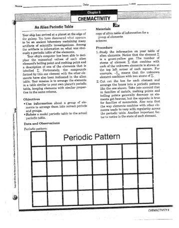 87 Periodic Table Worksheet Answer Key Page 36 Answer Key Worksheet