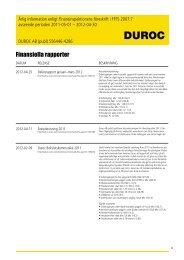 2011-05-01 – 2012-04-30 - Duroc AB