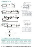 MELT PRESSURE TRANSDUCERS - Cd Automation - Page 2