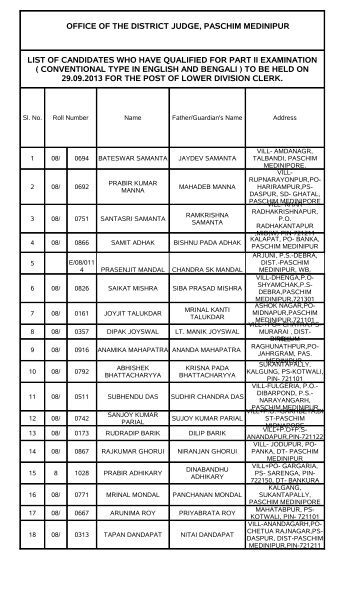 Result of Part-I examination for posts of Lower Division Clerk ...