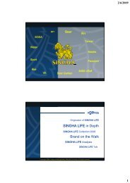 Download Marketing Conference on Singha Life - Inside CMMU ...