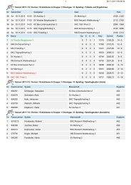 Saison 2011−12 / Herren / Kreisklasse A Gruppe 1 Chiemgau / 8 ...