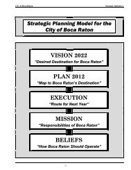 Strategic Planning Model for the City of Boca Raton VISION 2022 ...