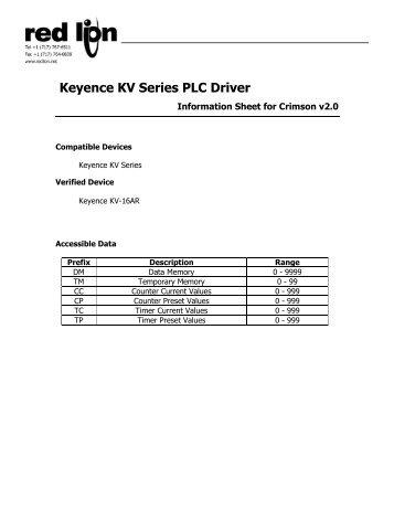 Keyence kv 1000 keyence kv series plc driver red lion controls asfbconference2016 Image collections