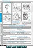 circuit hydraulique - Auto-Tuto - Page 5