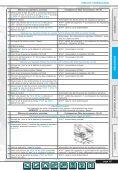 circuit hydraulique - Auto-Tuto - Page 6