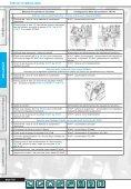 circuit hydraulique - Auto-Tuto - Page 7
