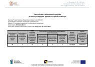 Lista wniosków po ocenie formalnej
