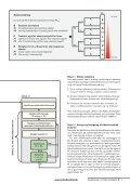 Sikkerhed i styresystemer - Jokab Safety - Page 5