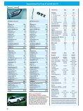 Vårvibbar - Auto Motor & Sport - Page 7