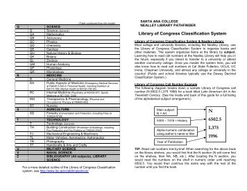 Library of Congress Classification System - Santa Ana College