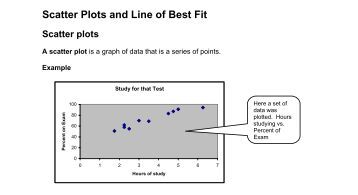 scatterplots and line of best fit worksheet 7.pdf