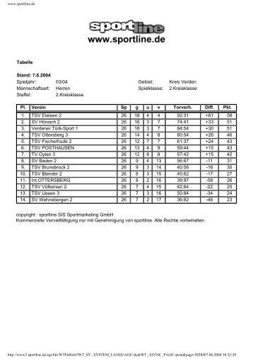 Saison 2003/2004 Abschlusstabelle - TSV Ottersberg e. V.