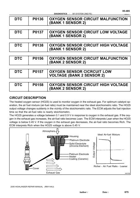 02 sensor circuit high voltage bank 1 sensor 2