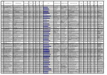 Farmacii in contract cu casa OPSNAJ - CMDTA Ploiesti