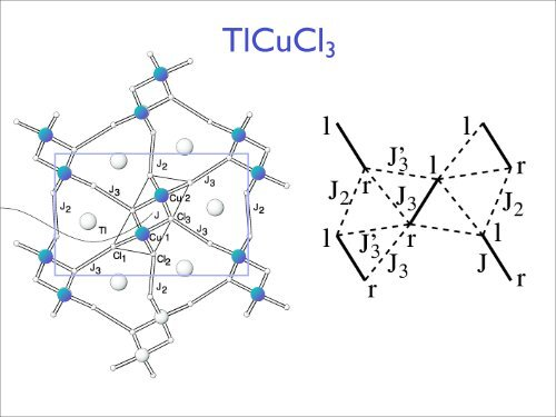 Quantum critical phenomena