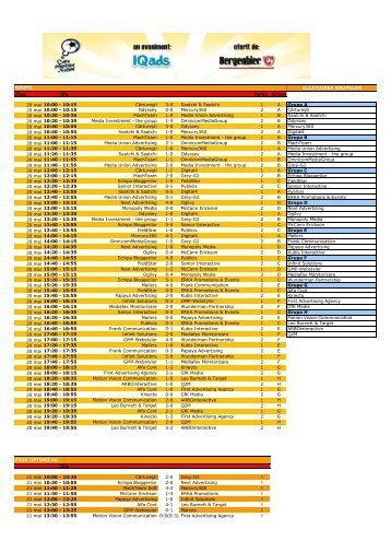 Fifa World Cup 2002 - Score Chart - Cupa Agentiilor la Fotbal