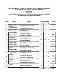 First Year Syllabus - SASTRA University