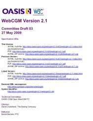 OASIS CGM Open WebCGM V2.1 - Index of - OASIS Open Library