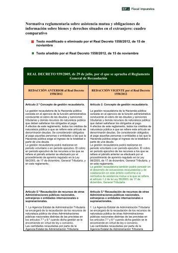 cuadro comparativo - Fiscal impuestos