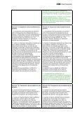 cuadro comparativo - Fiscal impuestos - Page 3