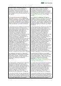 cuadro comparativo - Fiscal impuestos - Page 5