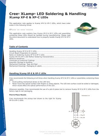 Cree® XLamp® LED Soldering & Handling XLamp XP-E & XP-C LEDs