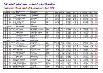 Offizielle Ergebnisliste zur Kart-Trophy Weiß-Blau: - speed racing ...