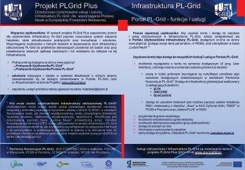 Portal PL-Grid - funkcje i usługi