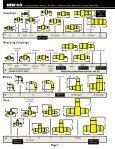 Download MEM-CO Catalog PDF - Page 4