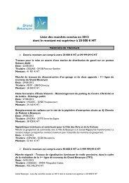 Liste des marchés du Grand Besançon conclus en 2012