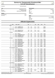 German Int. Championship Snowboard Men Offizielle Ergebnisliste