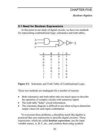 Boolean Algebra - Etsu