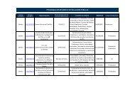programas relaciones publicas - I. Municipalidad de Cerrillos