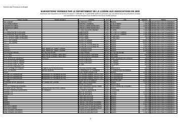 1 subventions versees par le departement de la lozere aux ...