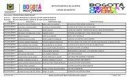 listado de inscritos instituto distrital de las artes - Secretaría de ...