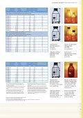 2 FLASCHEN BOTTLES FLACONS FRASCOS - Lasalle Scientific Inc. - Page 3