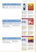 2 FLASCHEN BOTTLES FLACONS FRASCOS - Lasalle Scientific Inc. - Page 5