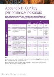 Appendix D: Our key performance indicators