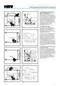 Abgleich von Durchfluss, Druck und Temperatur - Oventrop - Seite 5