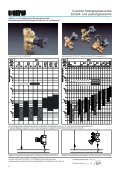 Abgleich von Durchfluss, Druck und Temperatur - Oventrop - Seite 6