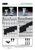 Abgleich von Durchfluss, Druck und Temperatur - Oventrop - Seite 7