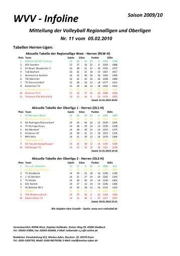 Nr. 11 vom 05.02.2010 WVV - Infoline Saison 2009/10 Mitteilung der ...