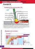 Générateurs électrode enrobée - r.t. welding - Page 2