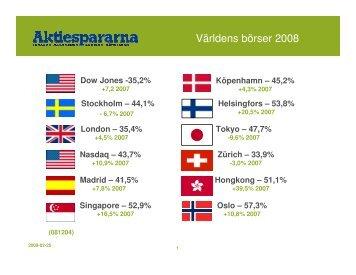 Sundsvall 2009-02-25(1).pdf - Aktiespararna
