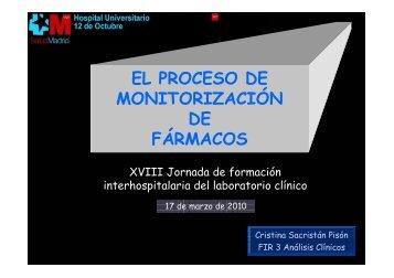Proceso de monitorización de fármacos