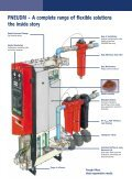 PNEUDRI The intelligent adsorption Maxi/Maxi ... - EquipNet - Page 4